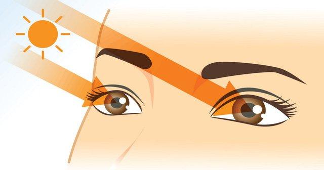 Tác hại của tia UV đối với mắt