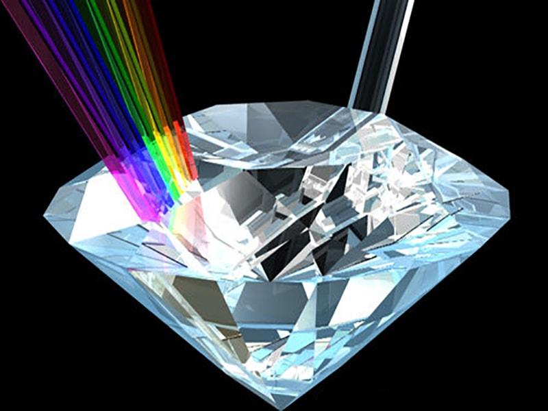 Tính chất của bước sóng ánh sáng