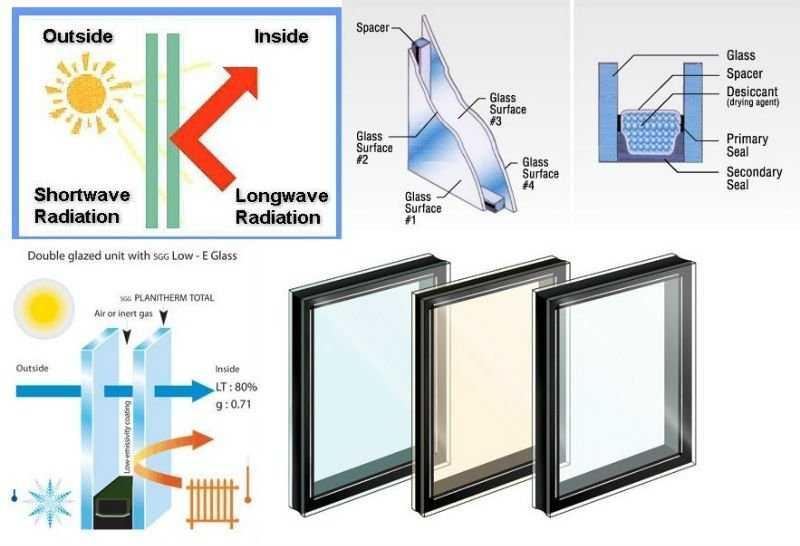 top 7 cách chống nóng cho cửa kính